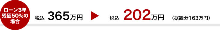 (税込)365万円→(税込)202万円(据置分163万円)