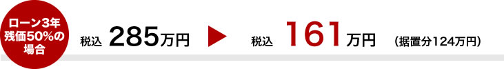 (税込)285万円→(税込)161万円(据置分124万円)